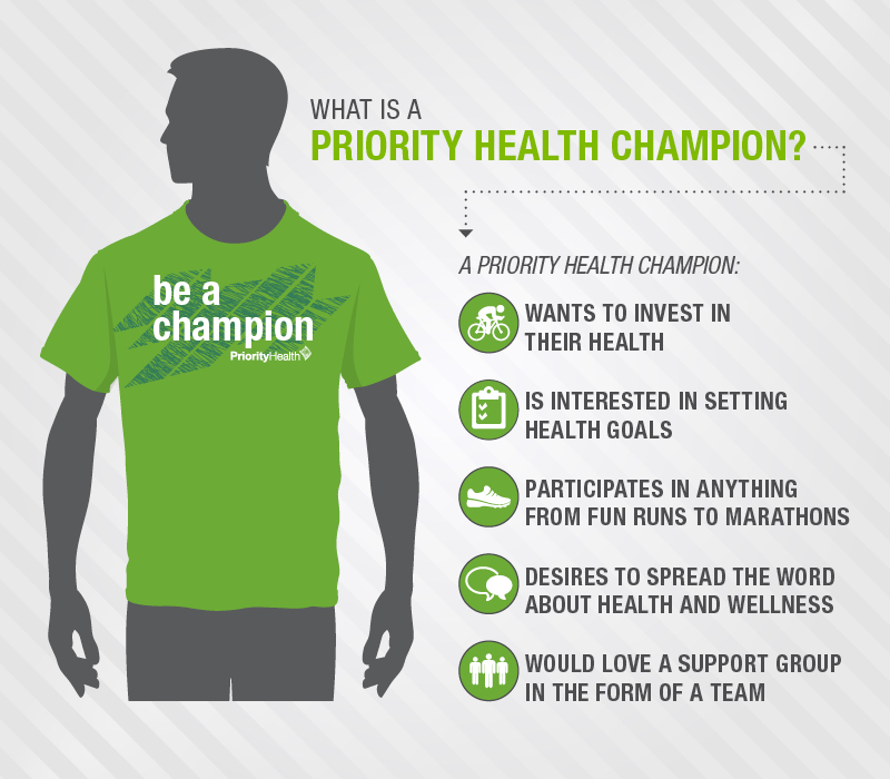 Priority Health - Personal Wellness - Fitness Buddy - Champions Club 3