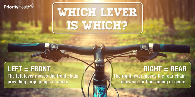 Priority Health - Personal Wellness - Bike Safety - Tip 1