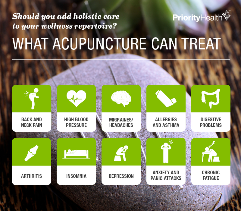 Priority Health Personal Wellness holistic care acupuncture vs medical massage