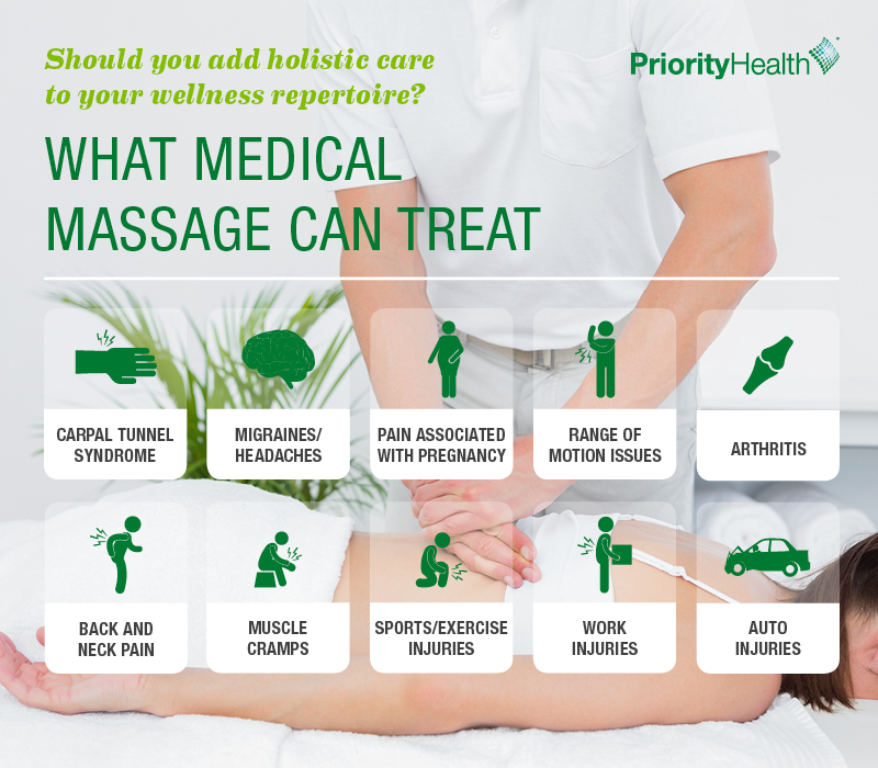 Priority Health-personal wellness-holistic care-medical massage