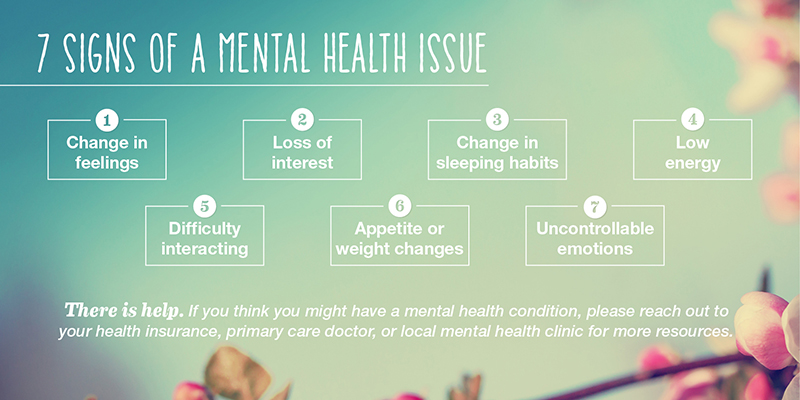 7 Tell Tale Signs Of A Mental Health Condition Thinkhealth