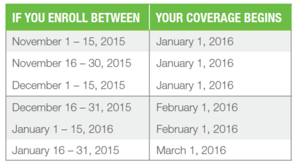 2016 Health Insurance Deadline – What You Need to Know | ThinkHealth