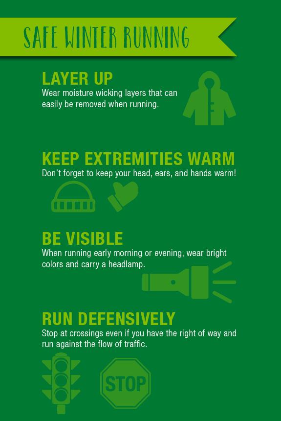 Think Health-personal wellness-running tips for winter-winter running