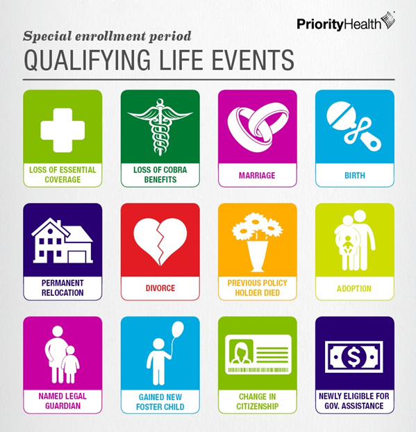 Priority Health_SEP_Qualifying Life Event_Graphic.jpg