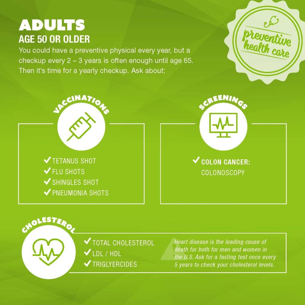 Priority Health_Education_Prevenative Care_Preventative Care Checklist_Page_4